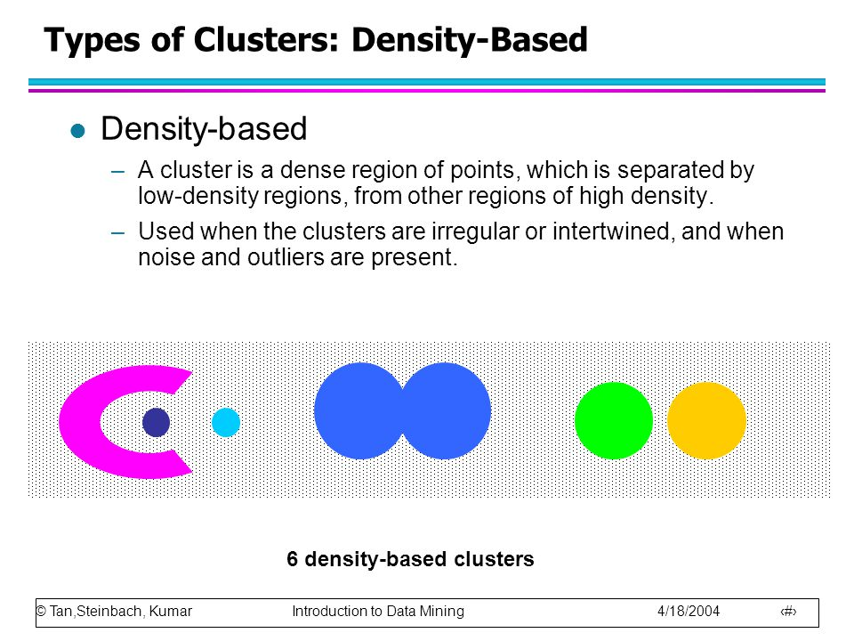 Types of Clusters: Density-Based