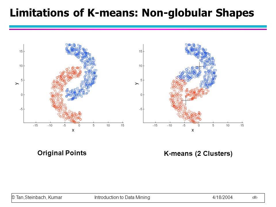 Limitations of K-means: Non-globular Shapes