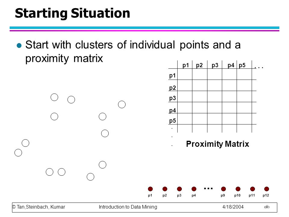 Starting Situation Start with clusters of individual points and a proximity matrix. p1. p3. p5.
