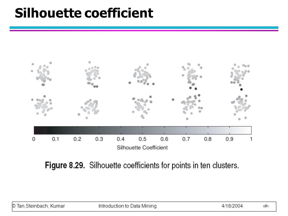 Silhouette coefficient