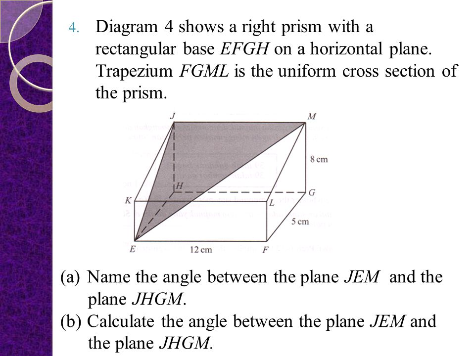 Diagram 4 shows a right prism with a rectangular base EFGH on a horizontal plane. Trapezium FGML is the uniform cross section of the prism.