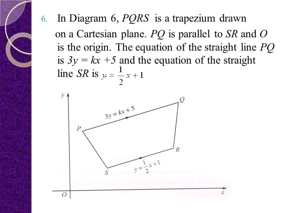 In Diagram 6, PQRS is a trapezium drawn