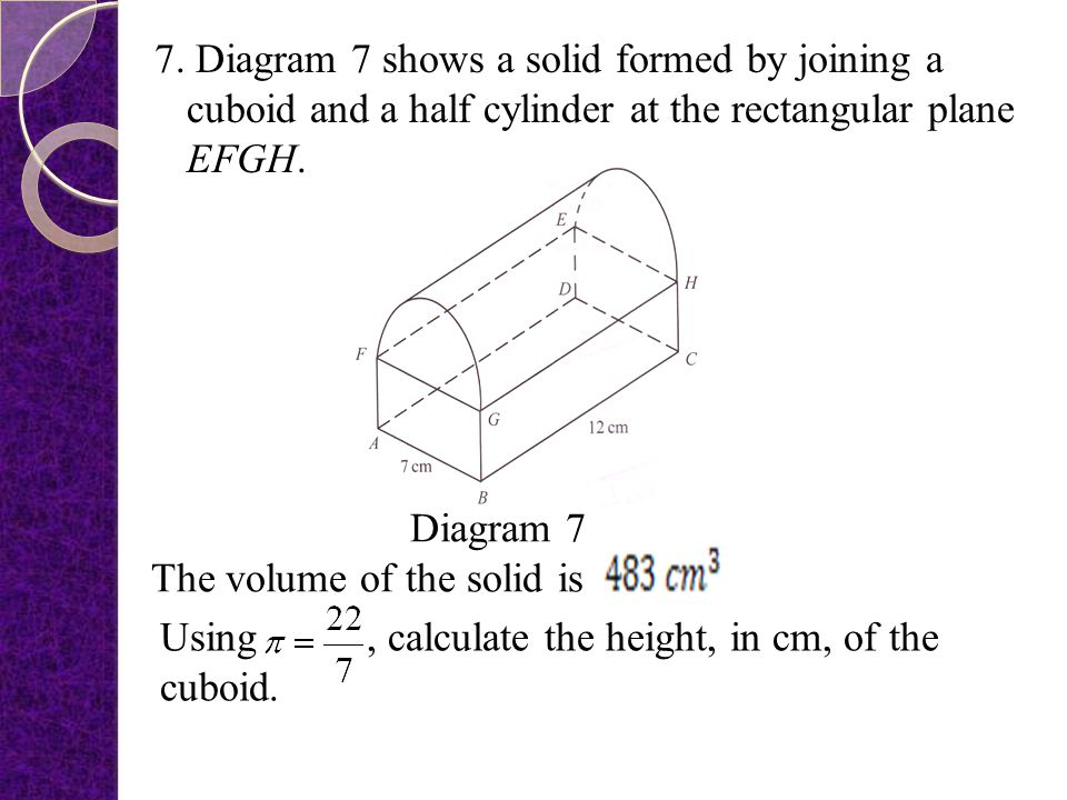7. Diagram 7 shows a solid formed by joining a cuboid and a half cylinder at the rectangular plane EFGH.