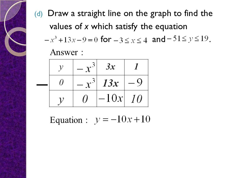 10 13x Draw a straight line on the graph to find the