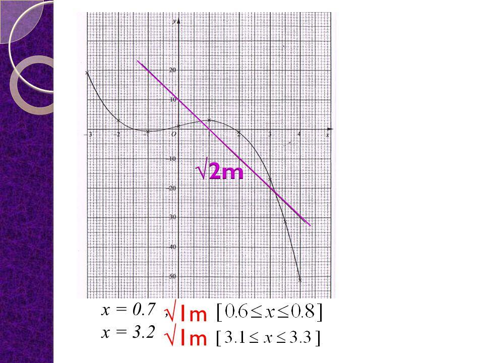 √2m x = 0.7 , x = 3.2 √1m √1m