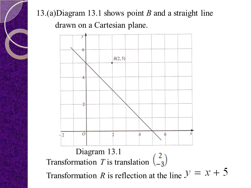 13.(a)Diagram 13.1 shows point B and a straight line drawn on a Cartesian plane.