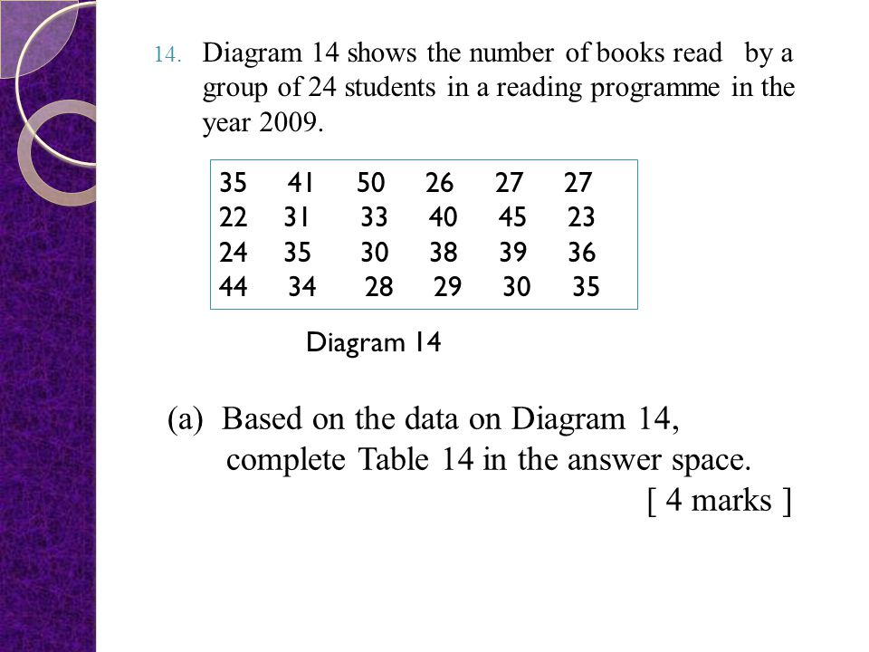 (a) Based on the data on Diagram 14,