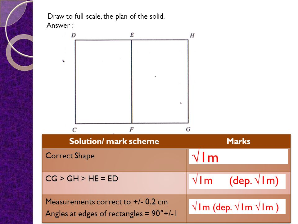 √1m √1m (dep. √1m) √1m (dep. √1m √1m ) Solution/ mark scheme Marks