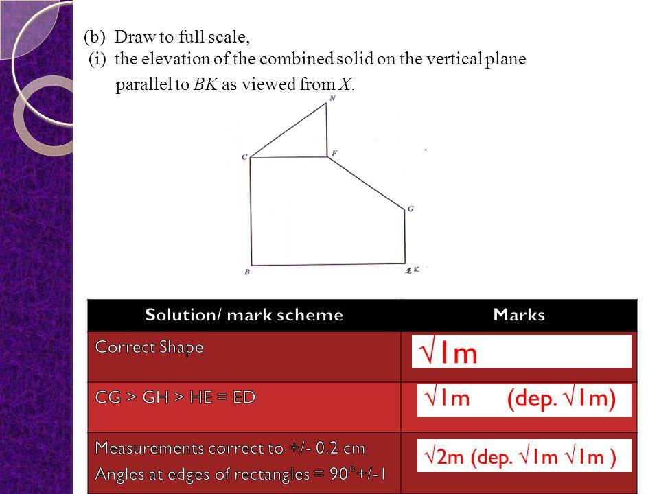 √1m √1m (dep. √1m) √2m (dep. √1m √1m ) (b) Draw to full scale,