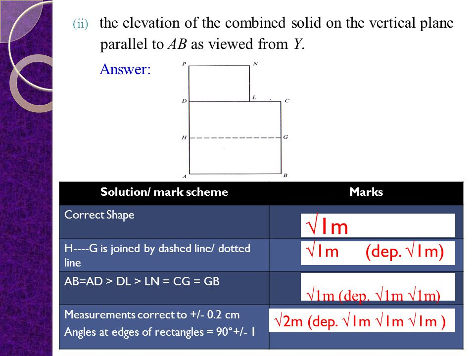 the elevation of the combined solid on the vertical plane