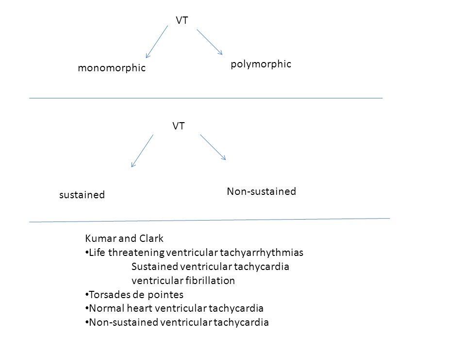 VT polymorphic. monomorphic. VT. Non-sustained. sustained. Kumar and Clark. Life threatening ventricular tachyarrhythmias.