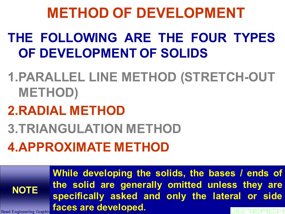 METHOD OF DEVELOPMENT THE FOLLOWING ARE THE FOUR TYPES OF DEVELOPMENT OF SOLIDS. PARALLEL LINE METHOD (STRETCH-OUT METHOD)