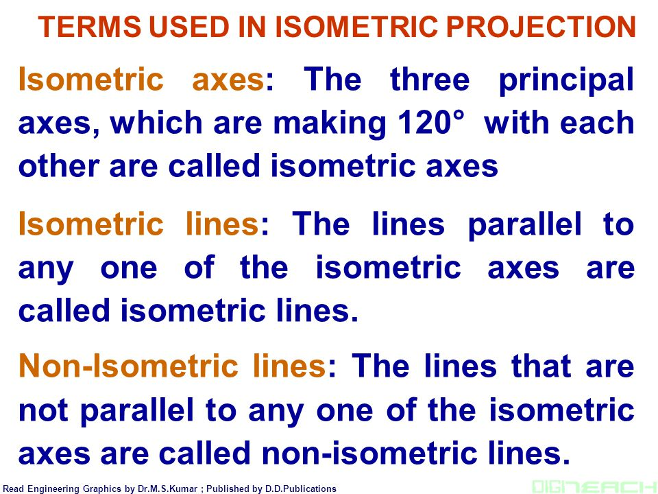 TERMS USED IN ISOMETRIC PROJECTION