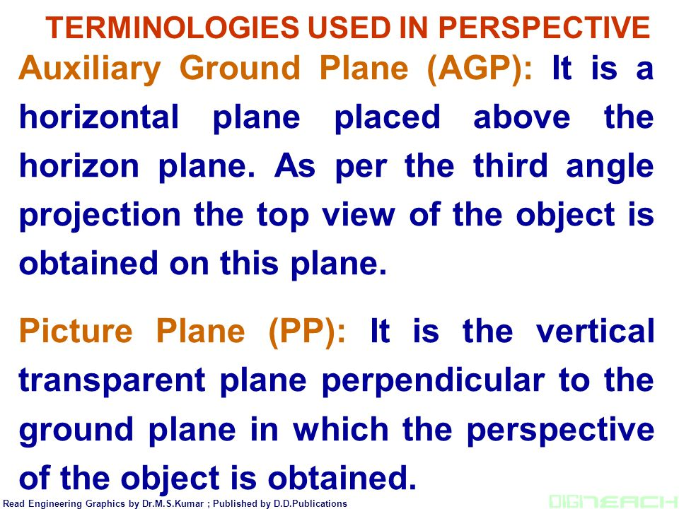 TERMINOLOGIES USED IN PERSPECTIVE