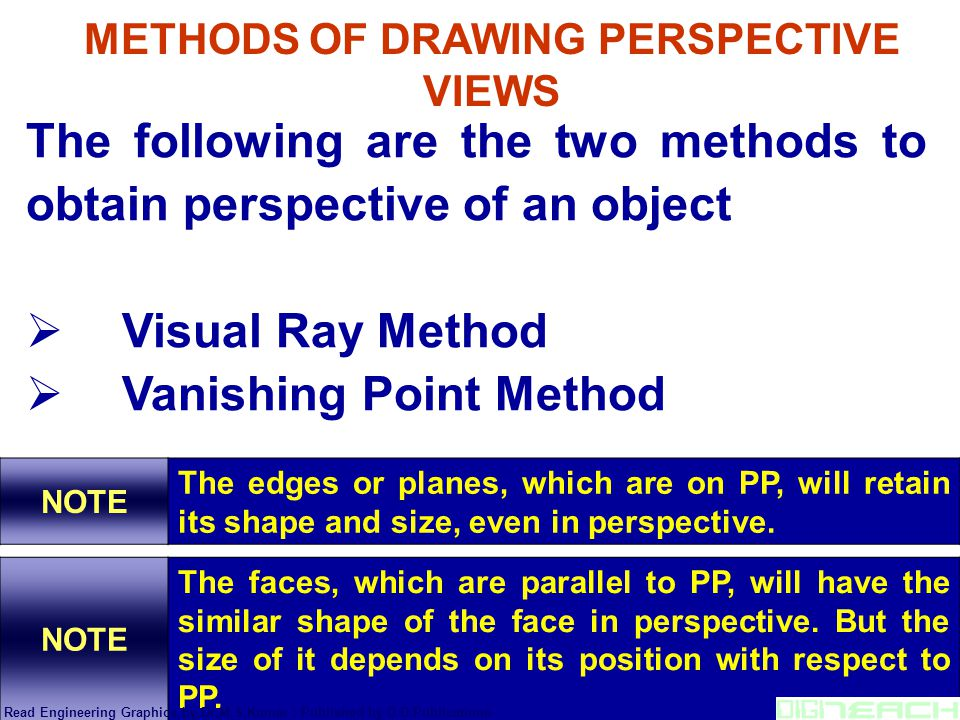 METHODS OF DRAWING PERSPECTIVE VIEWS