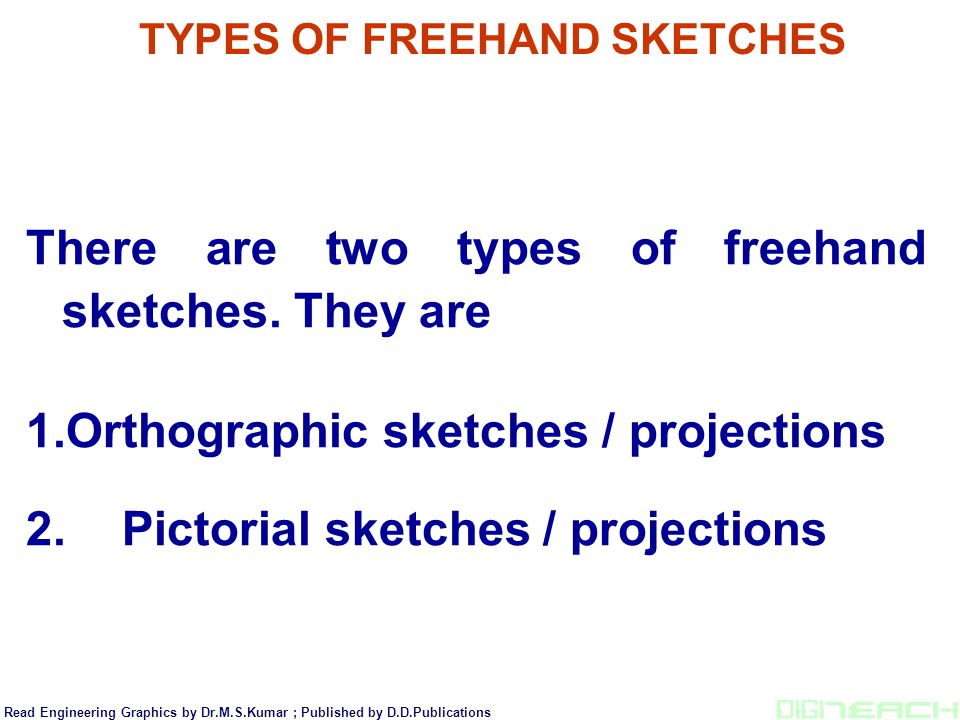 TYPES OF FREEHAND SKETCHES