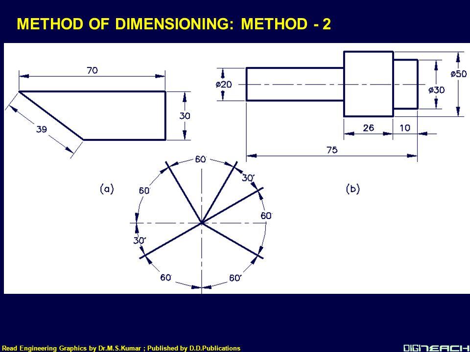 METHOD OF DIMENSIONING: METHOD - 2