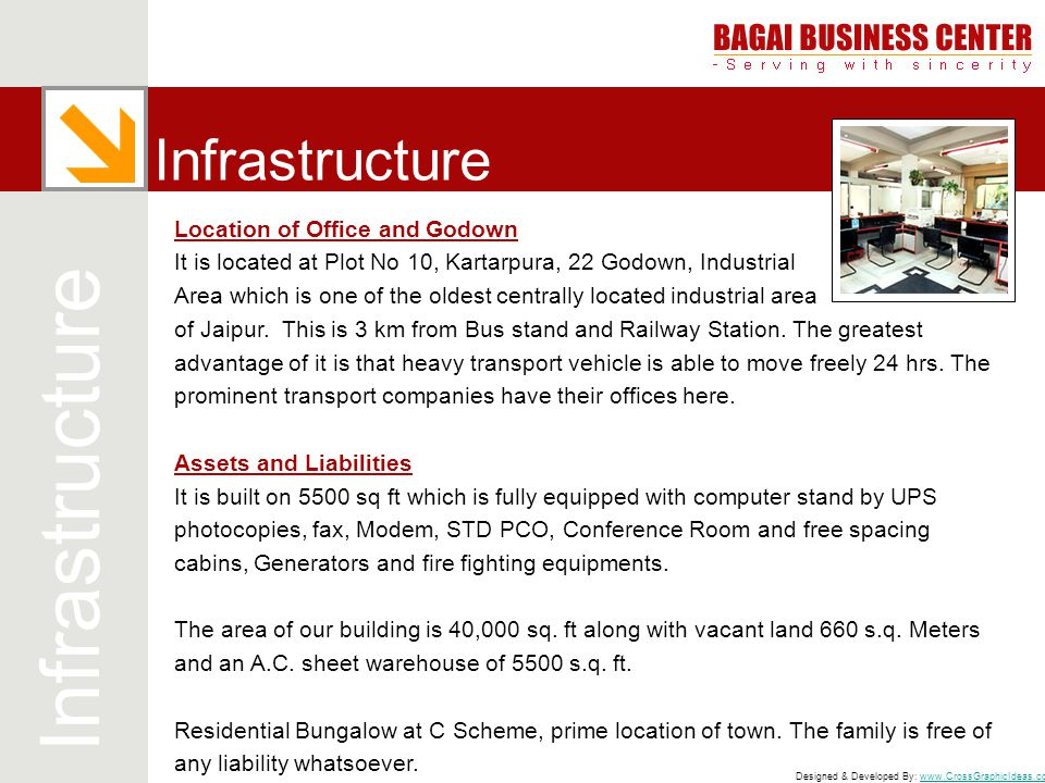 Infrastructure Infrastructure Location of Office and Godown