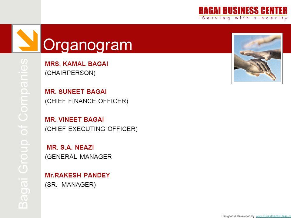 Organogram Bagai Group of Companies MRS. KAMAL BAGAI (CHAIRPERSON)