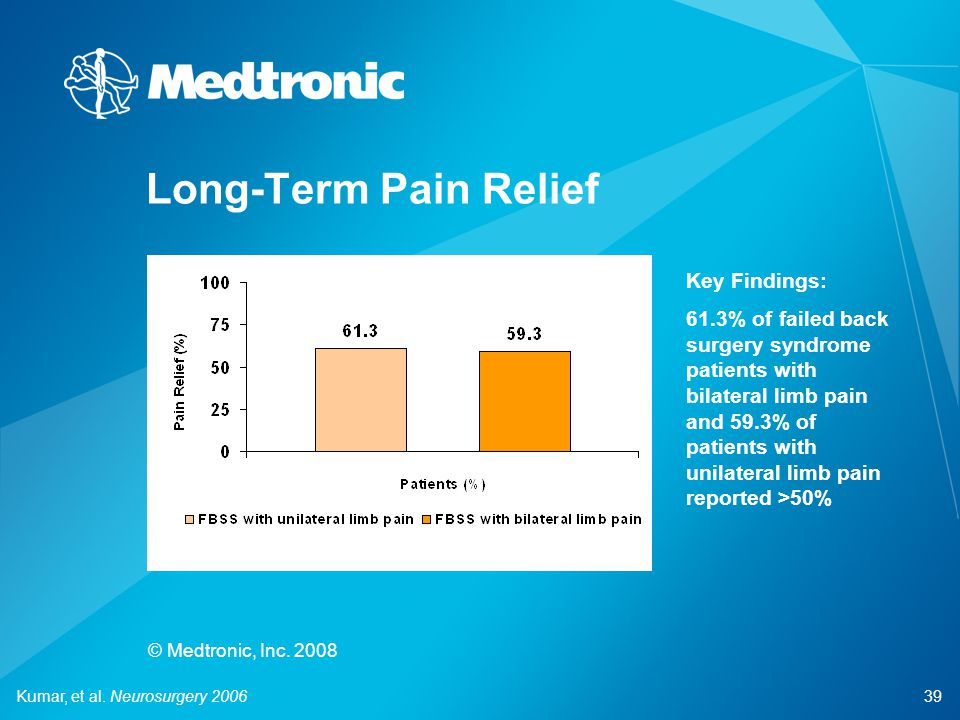 Long-Term Pain Relief Key Findings:
