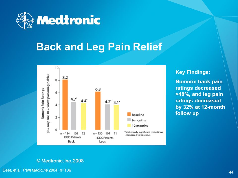 Back and Leg Pain Relief