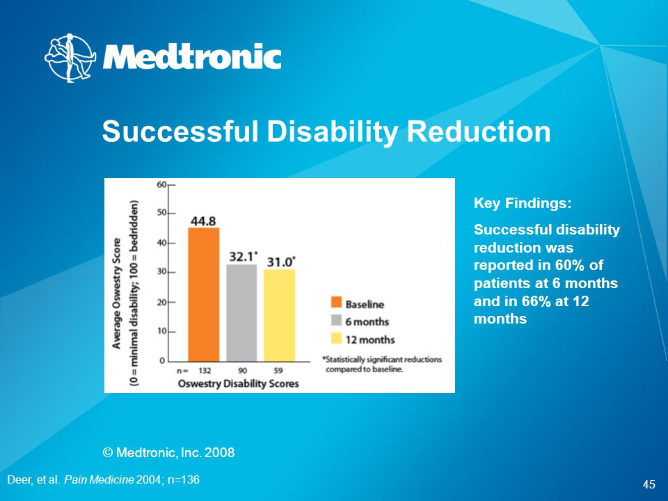 Successful Disability Reduction
