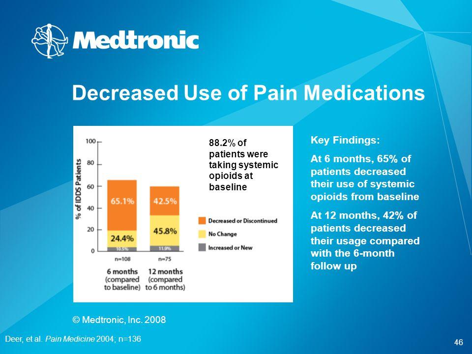 Decreased Use of Pain Medications