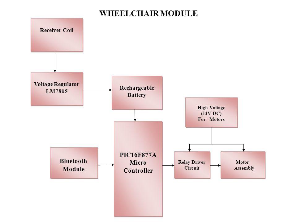 WHEELCHAIR MODULE PIC16F877A Micro Controller Bluetooth Module
