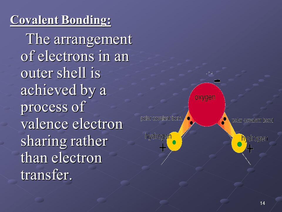 Covalent Bonding: The arrangement of electrons in an outer shell is achieved by a process of valence electron sharing rather than electron transfer.