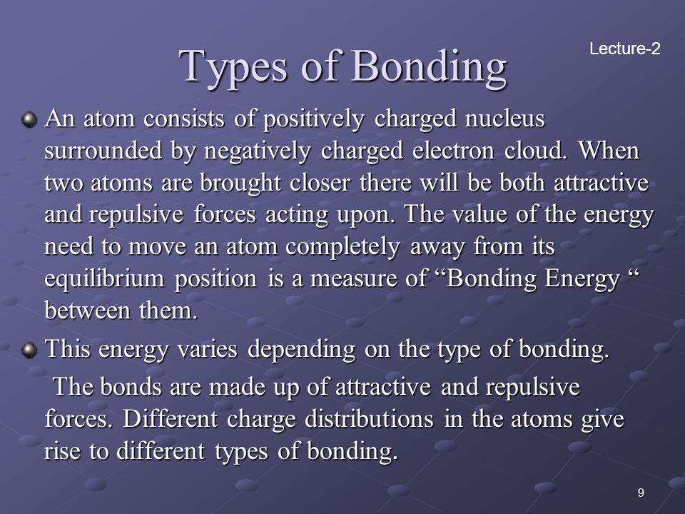 Types of Bonding Lecture-2.