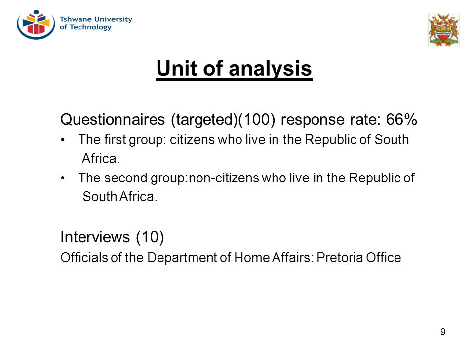 Unit of analysis Questionnaires (targeted)(100) response rate: 66%