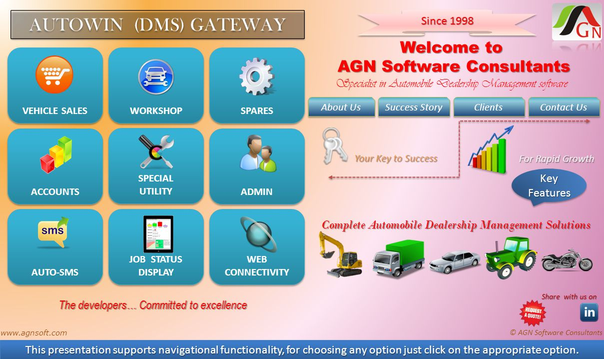 AUTOWIN (DMS) GATEWAY Welcome to AGN Software Consultants Since 1998