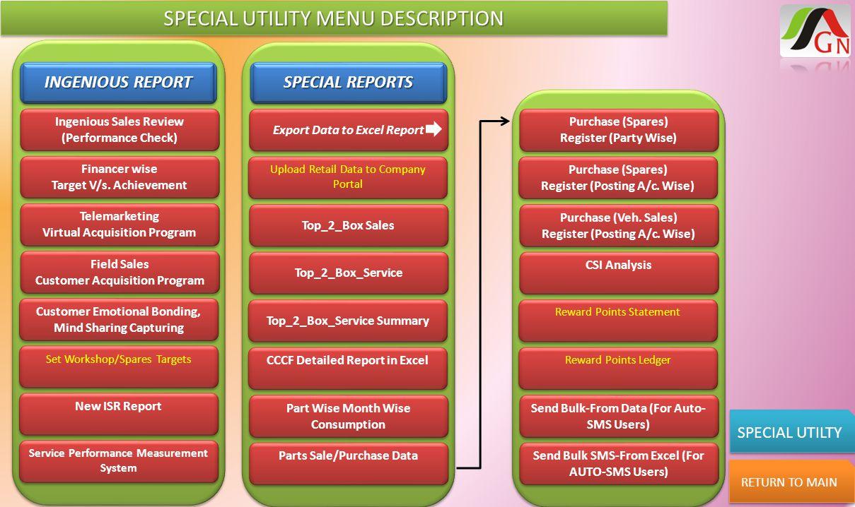 SPECIAL UTILITY MENU DESCRIPTION