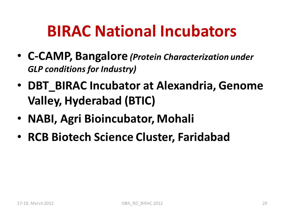 BIRAC National Incubators