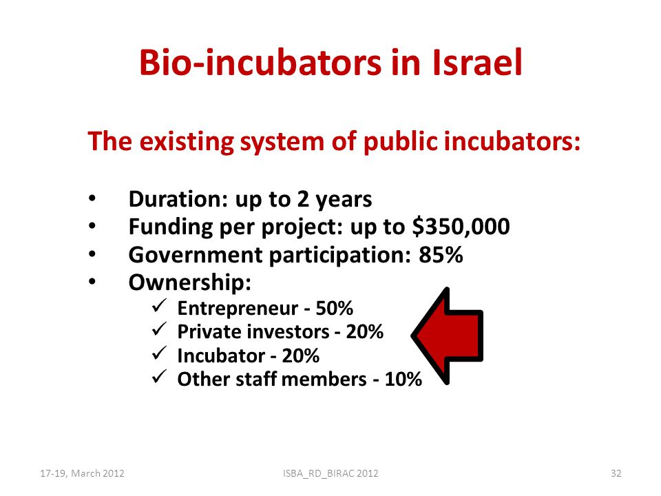 Bio-incubators in Israel