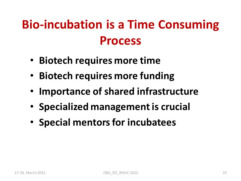 Bio-incubation is a Time Consuming Process