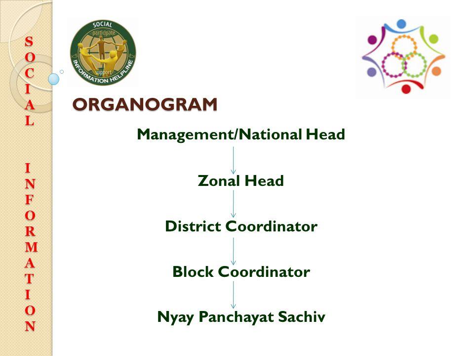 Management/National Head