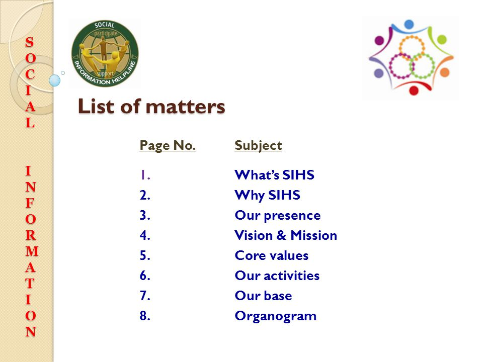 List of matters S O C I A L N F R M Page No. Subject 1. What's SIHS T