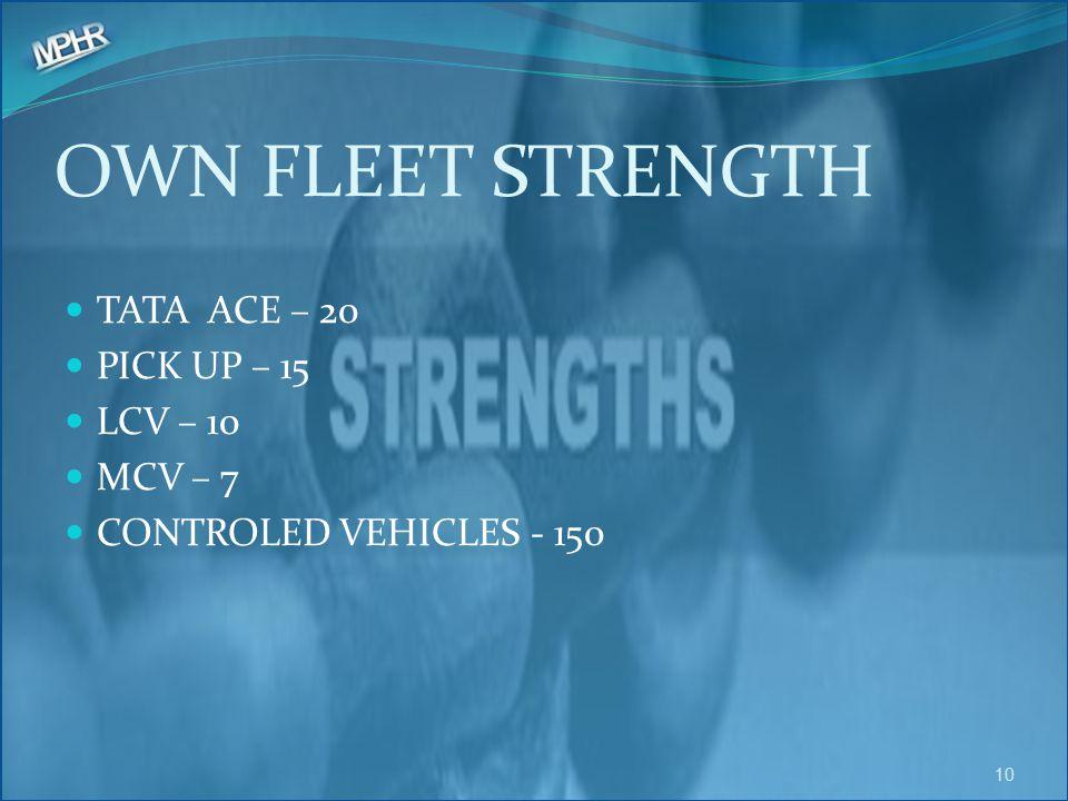 OWN FLEET STRENGTH TATA ACE – 20 PICK UP – 15 LCV – 10 MCV – 7