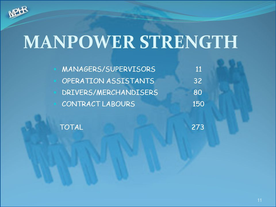 MANPOWER STRENGTH MANAGERS/SUPERVISORS 11 OPERATION ASSISTANTS 32