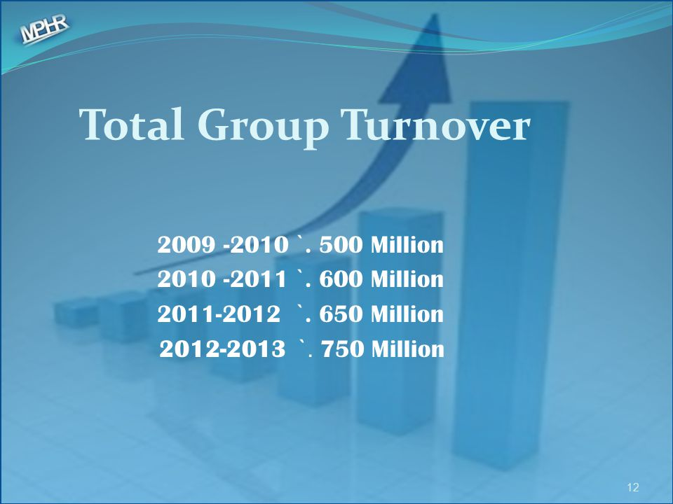 Total Group Turnover 2009 -2010 `. 500 Million
