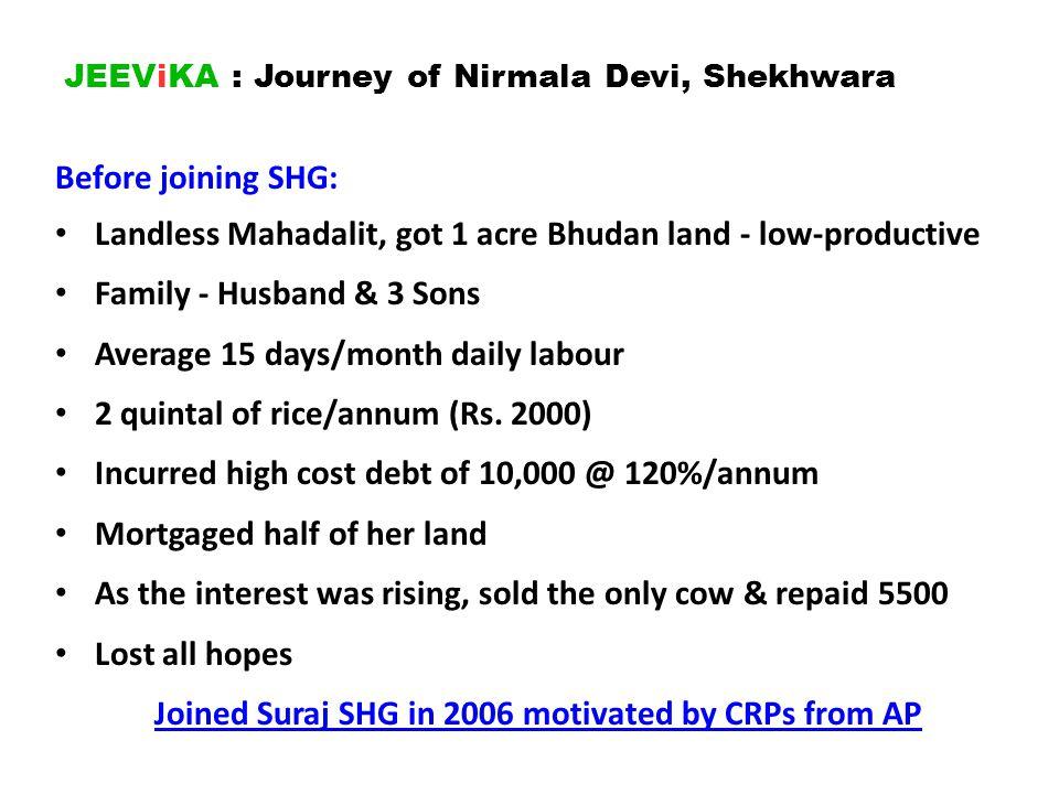 JEEViKA : Journey of Nirmala Devi, Shekhwara
