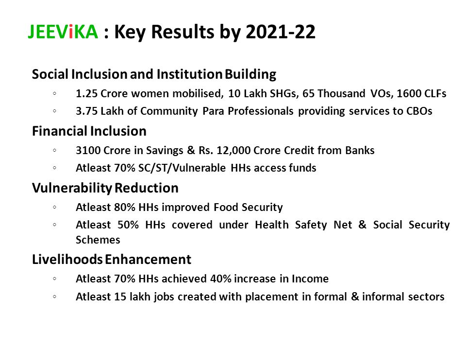 JEEViKA : Key Results by 2021-22