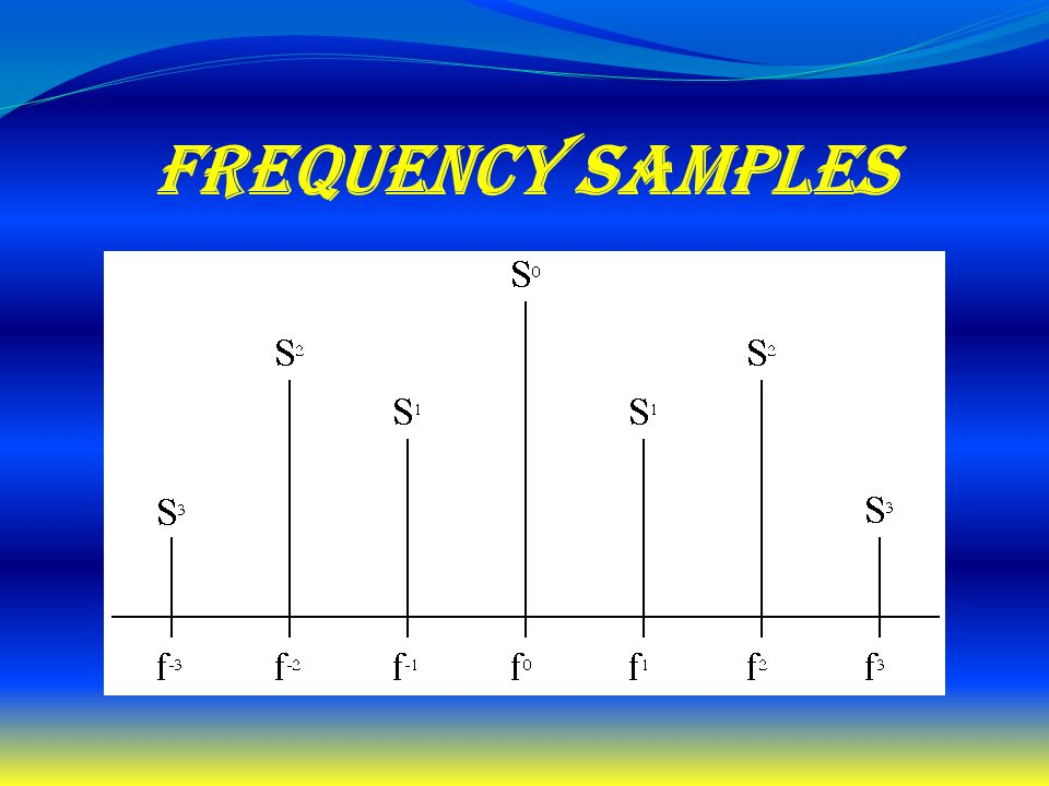 frequency samples