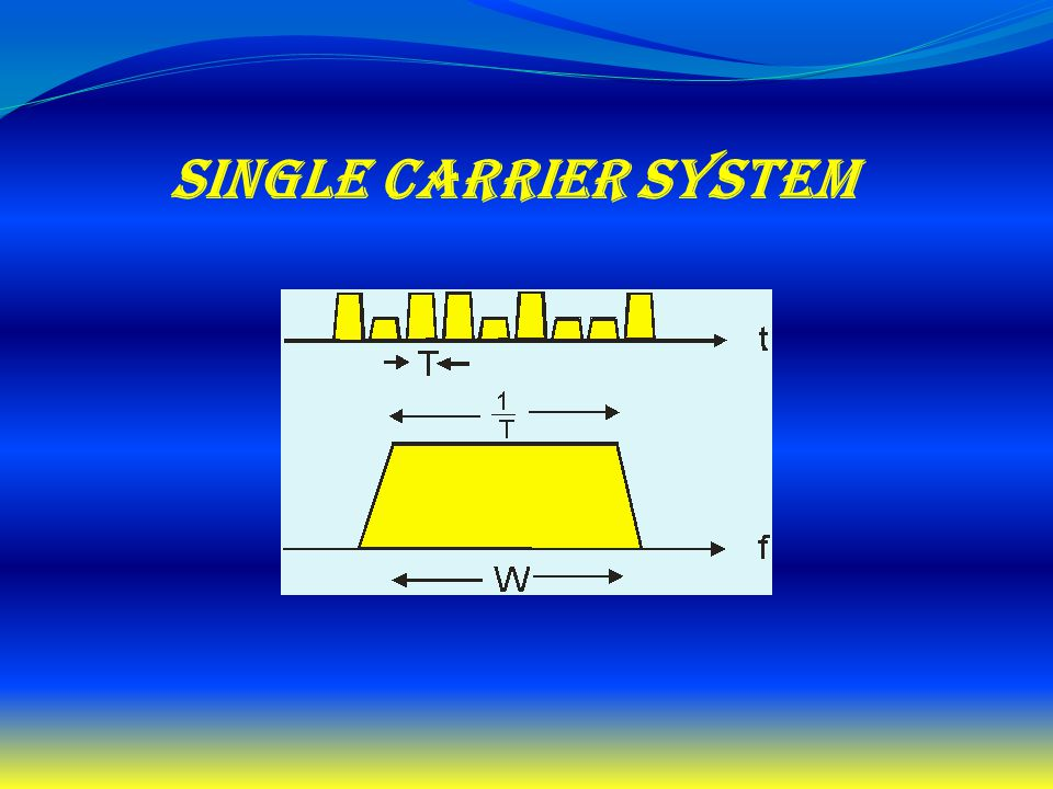 Single Carrier System