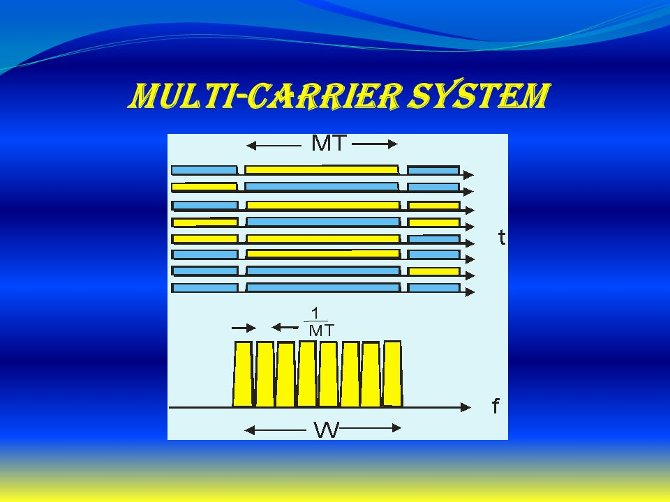 Multi-Carrier System