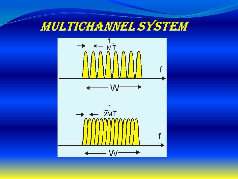 Multichannel System