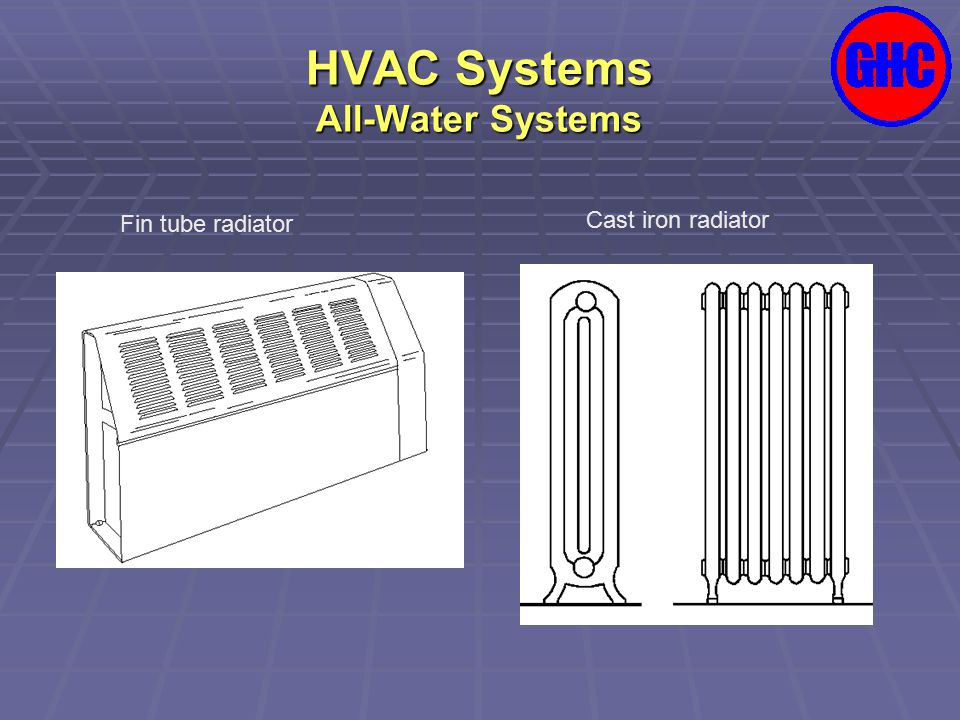 HVAC Systems All-Water Systems
