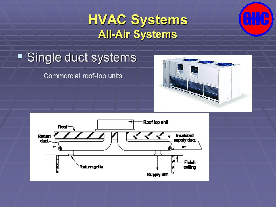 HVAC Systems All-Air Systems