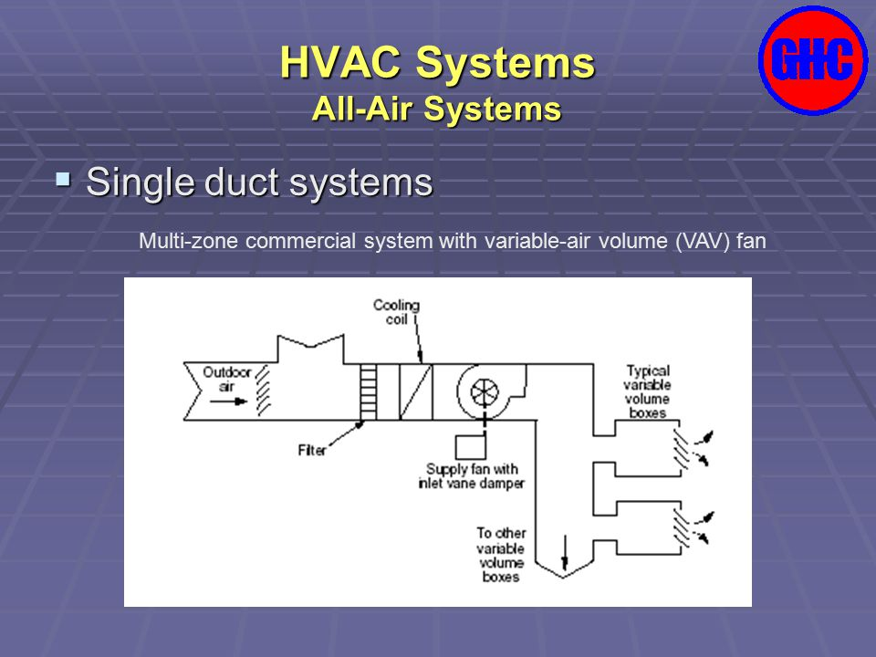 Geothermal Retrofit Of Hvac Systems Ppt Video Online
